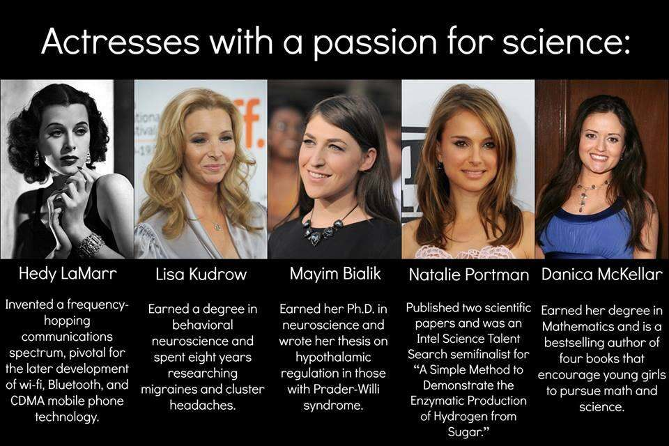 Actresses In Science